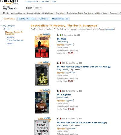 Bestseller 1-20-2012